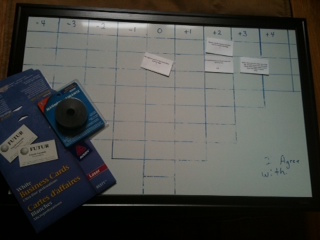 A magnetic board with business cards.